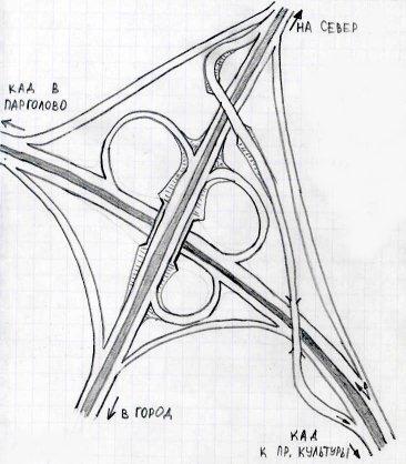 Первоначальная схема развязки