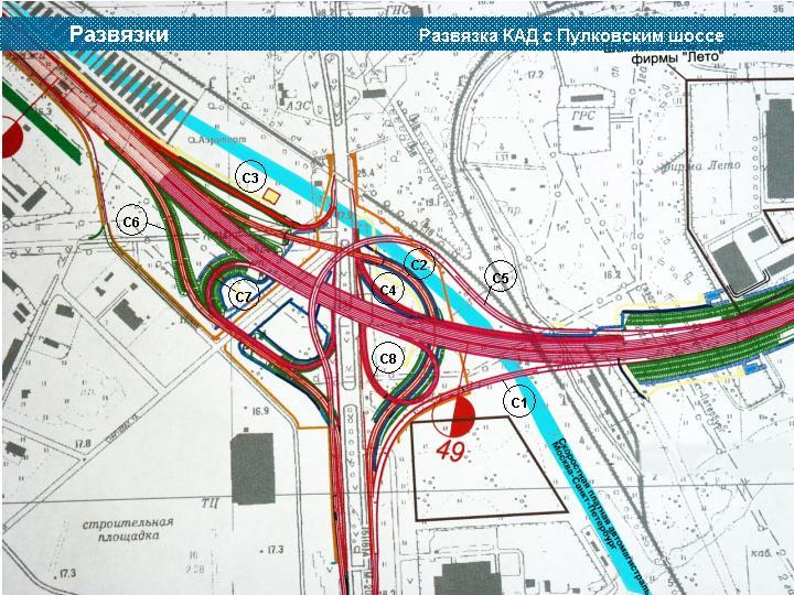 Схемы проекта с сайта