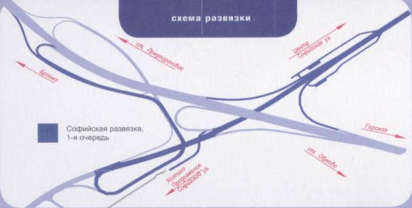 Схема развязки.