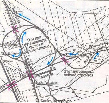 Схема развязки