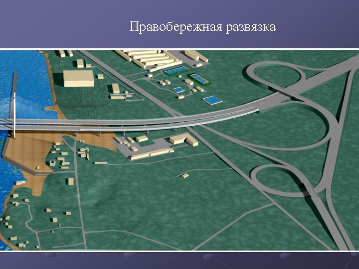 Трехмерная схема проекта
